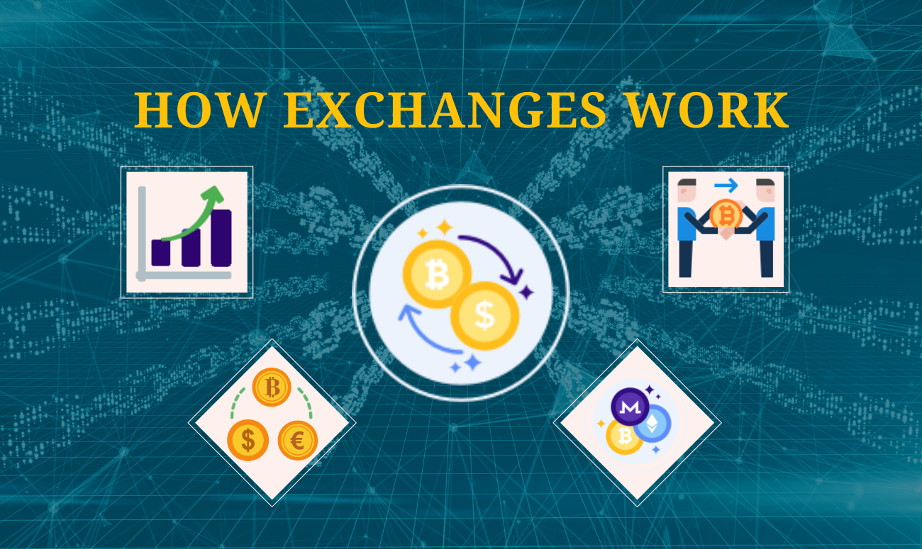 Cryptocurrency how selling to an exchange works